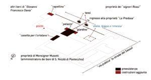 """Schema rappresentativo della proprietà de """"Le Predose"""" nel 1689"""